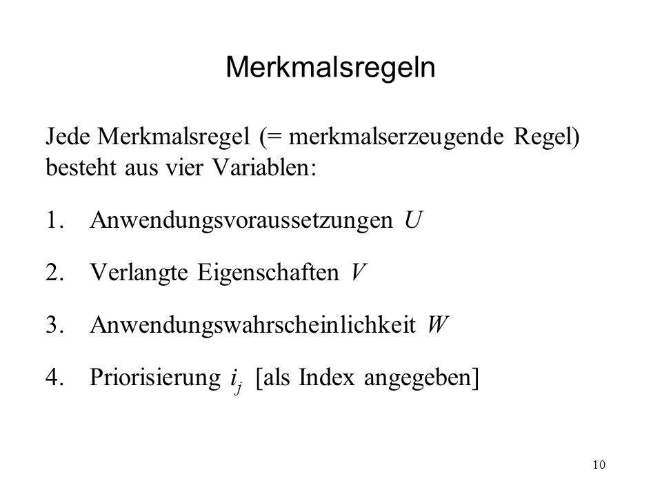 Merkmalsregeln Jede Merkmalsregel (= merkmalserzeugende Regel) besteht aus vier Variablen: 1. Anwendungsvoraussetzungen U.