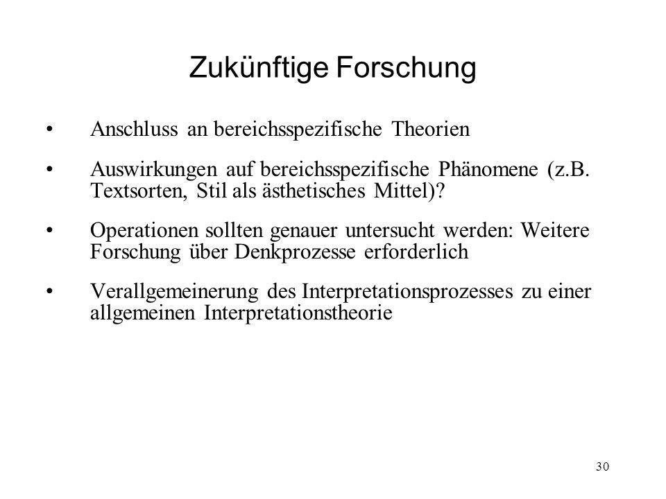 Zukünftige Forschung Anschluss an bereichsspezifische Theorien