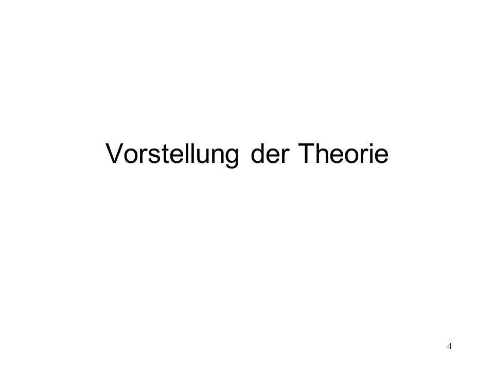 Vorstellung der Theorie