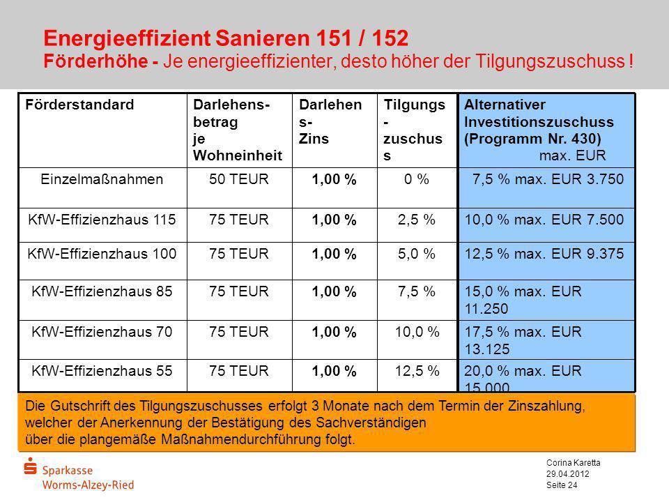 Energieeffizient Sanieren 151 / 152 Förderhöhe - Je energieeffizienter, desto höher der Tilgungszuschuss !