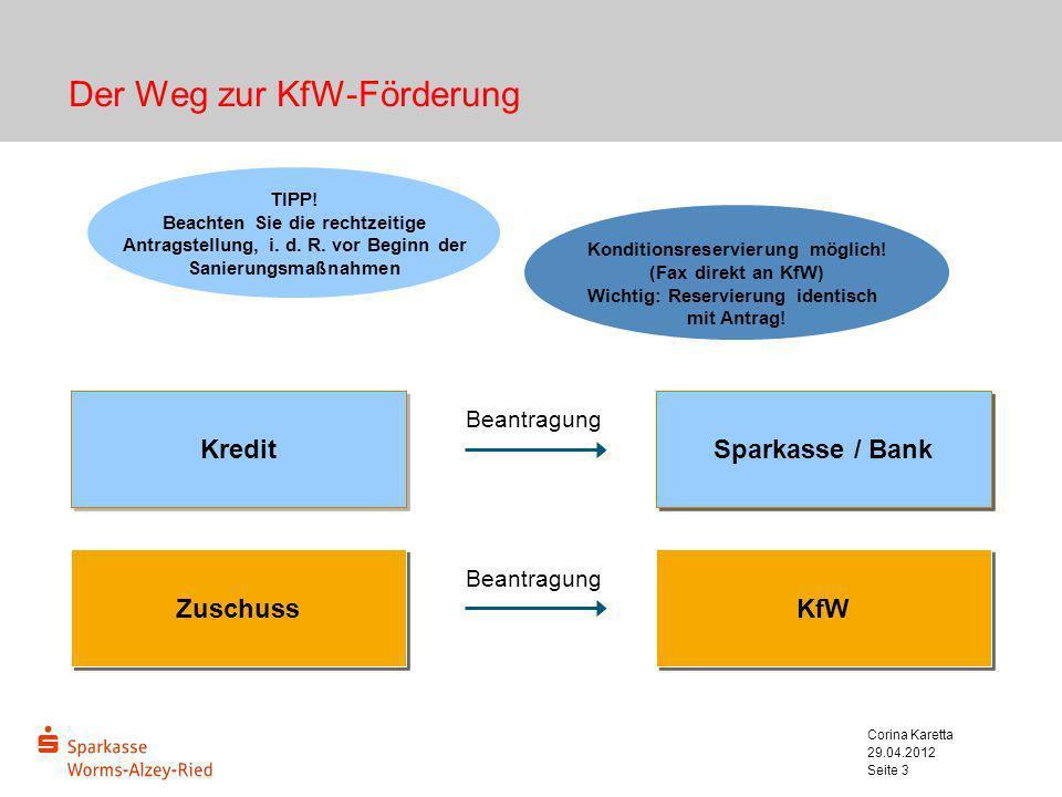 Der Weg zur KfW-Förderung