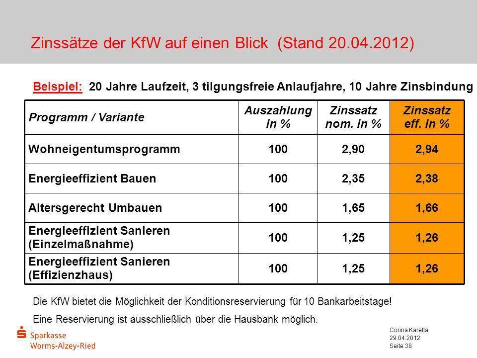Zinssätze der KfW auf einen Blick (Stand 20.04.2012)