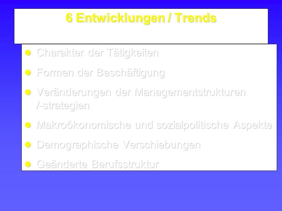 6 Entwicklungen / Trends