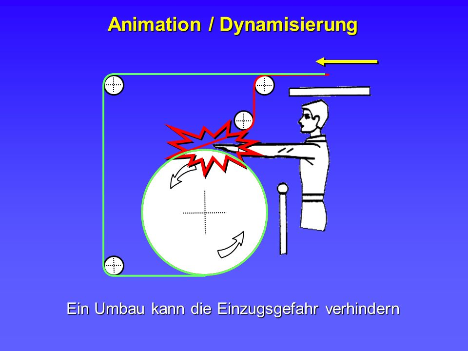 Animation / Dynamisierung