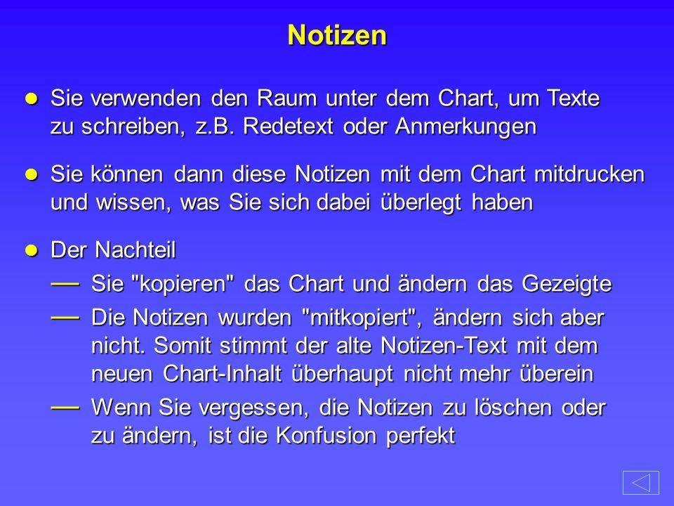 Notizen Sie verwenden den Raum unter dem Chart, um Texte zu schreiben, z.B. Redetext oder Anmerkungen.
