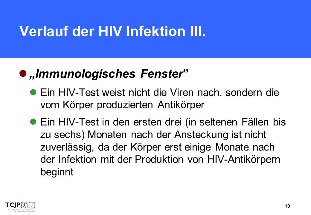 Verlauf der HIV Infektion III.