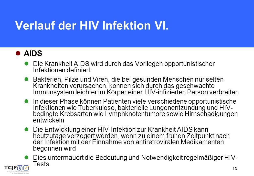 Verlauf der HIV Infektion VI.