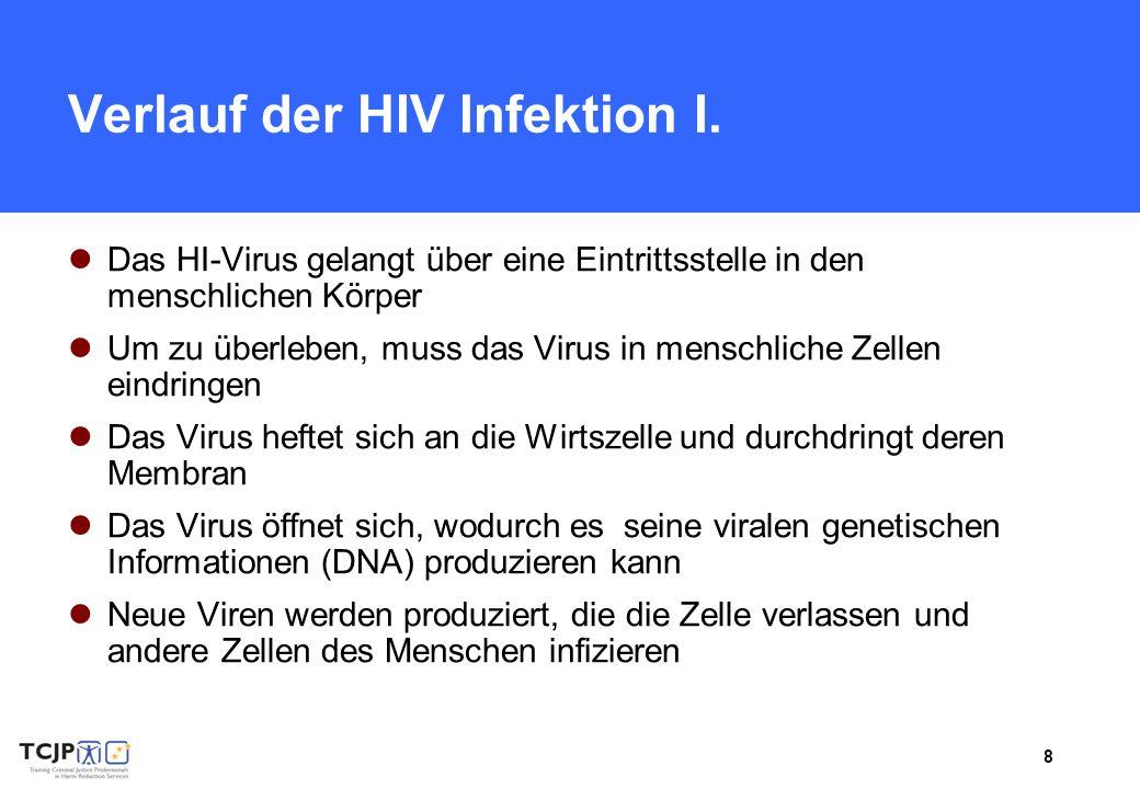 Verlauf der HIV Infektion I.