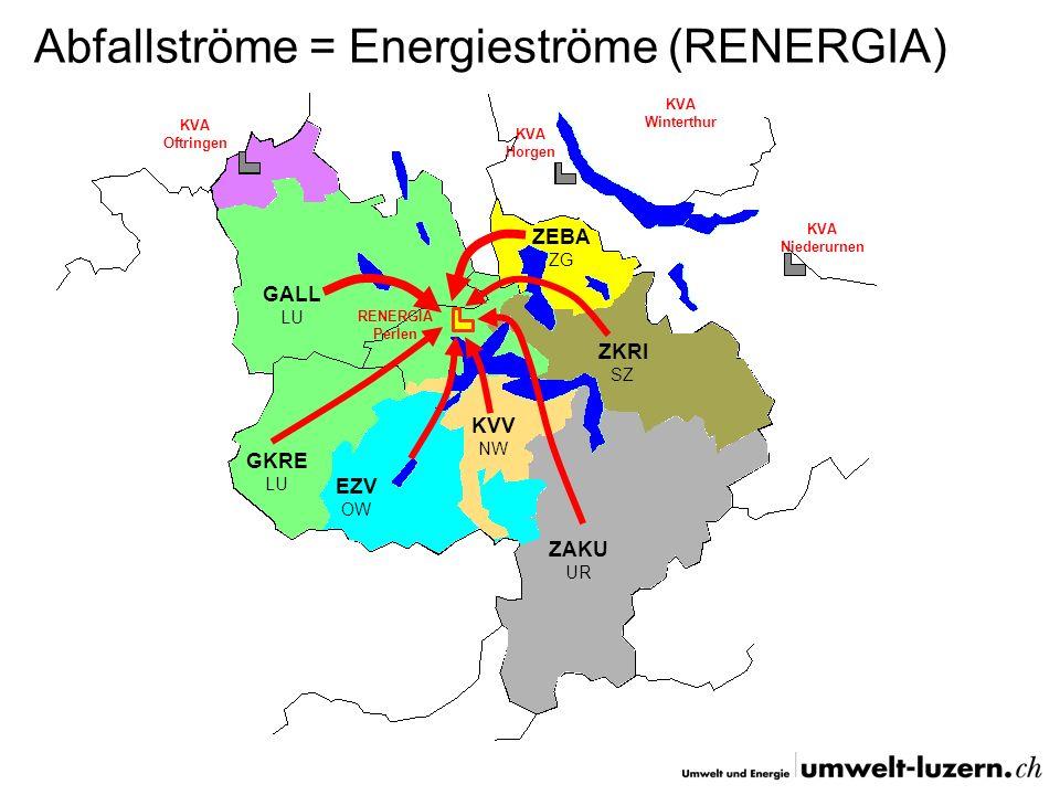 Abfallströme = Energieströme (RENERGIA)