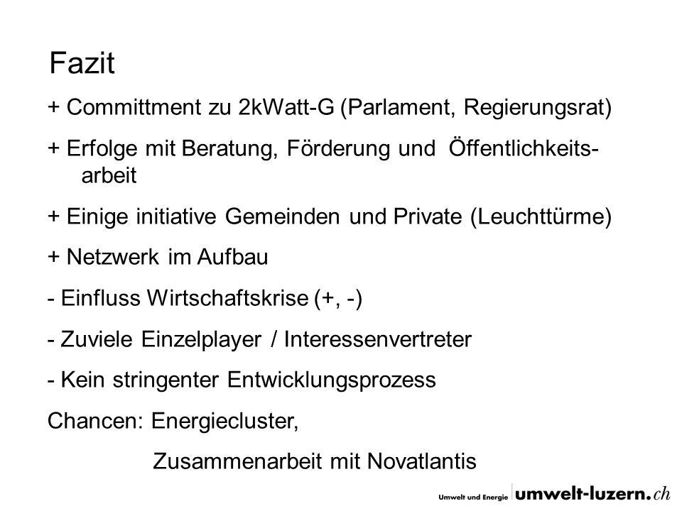 Fazit + Committment zu 2kWatt-G (Parlament, Regierungsrat)