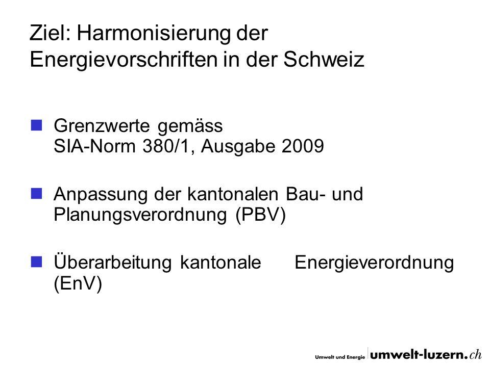 Ziel: Harmonisierung der Energievorschriften in der Schweiz