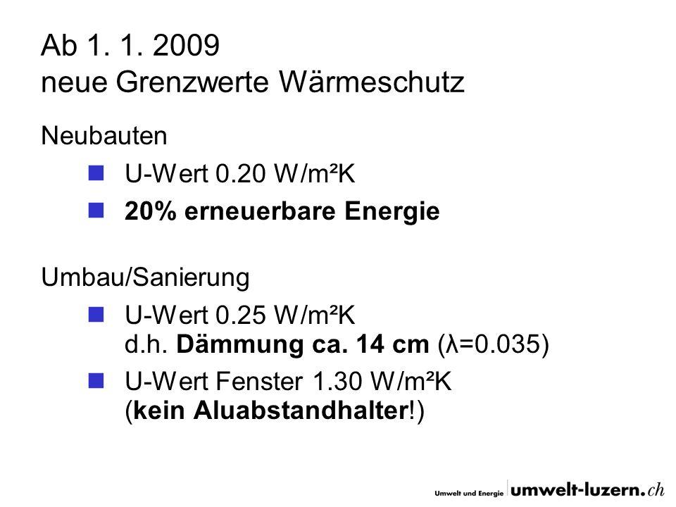 Ab 1. 1. 2009 neue Grenzwerte Wärmeschutz