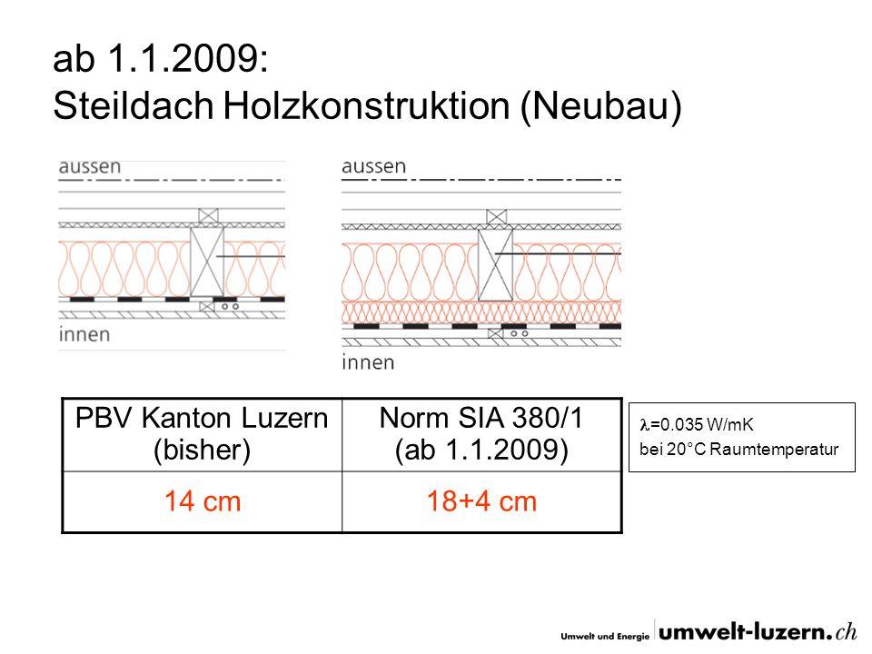 ab 1.1.2009: Steildach Holzkonstruktion (Neubau)