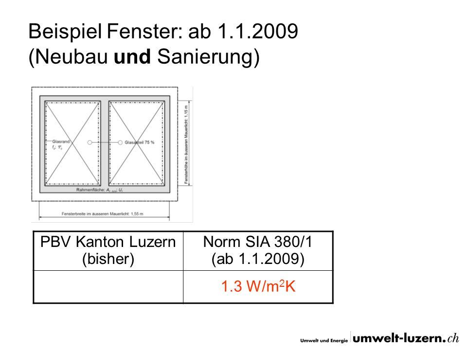 Beispiel Fenster: ab 1.1.2009 (Neubau und Sanierung)