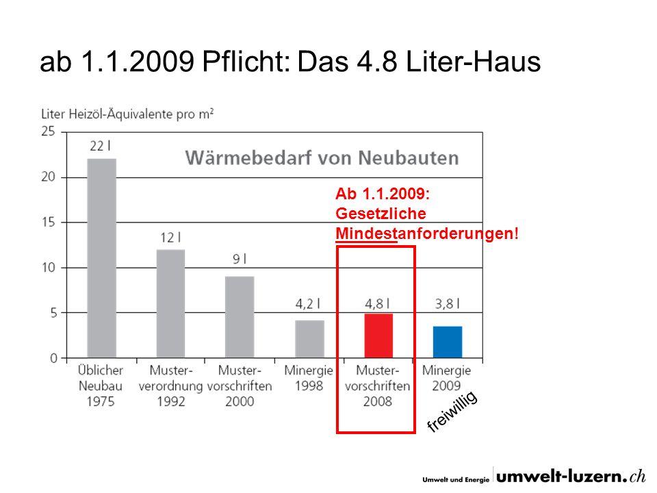 ab 1.1.2009 Pflicht: Das 4.8 Liter-Haus