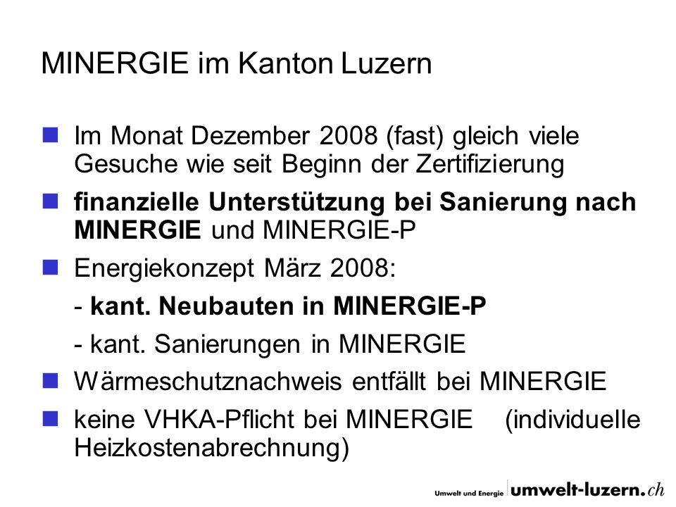 MINERGIE im Kanton Luzern