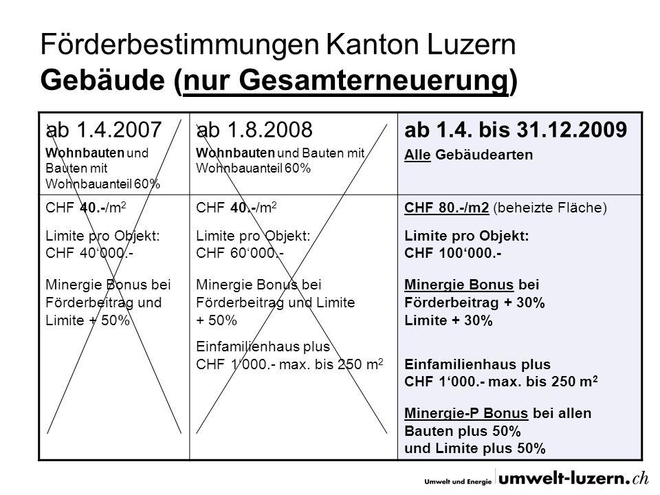 Förderbestimmungen Kanton Luzern Gebäude (nur Gesamterneuerung)