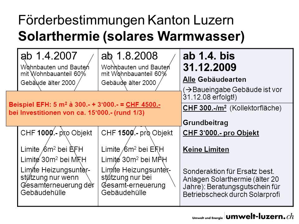 Förderbestimmungen Kanton Luzern Solarthermie (solares Warmwasser)