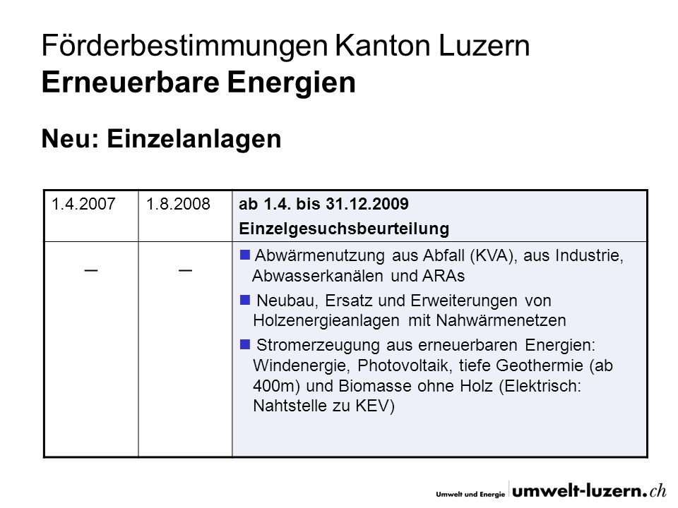 Förderbestimmungen Kanton Luzern Erneuerbare Energien