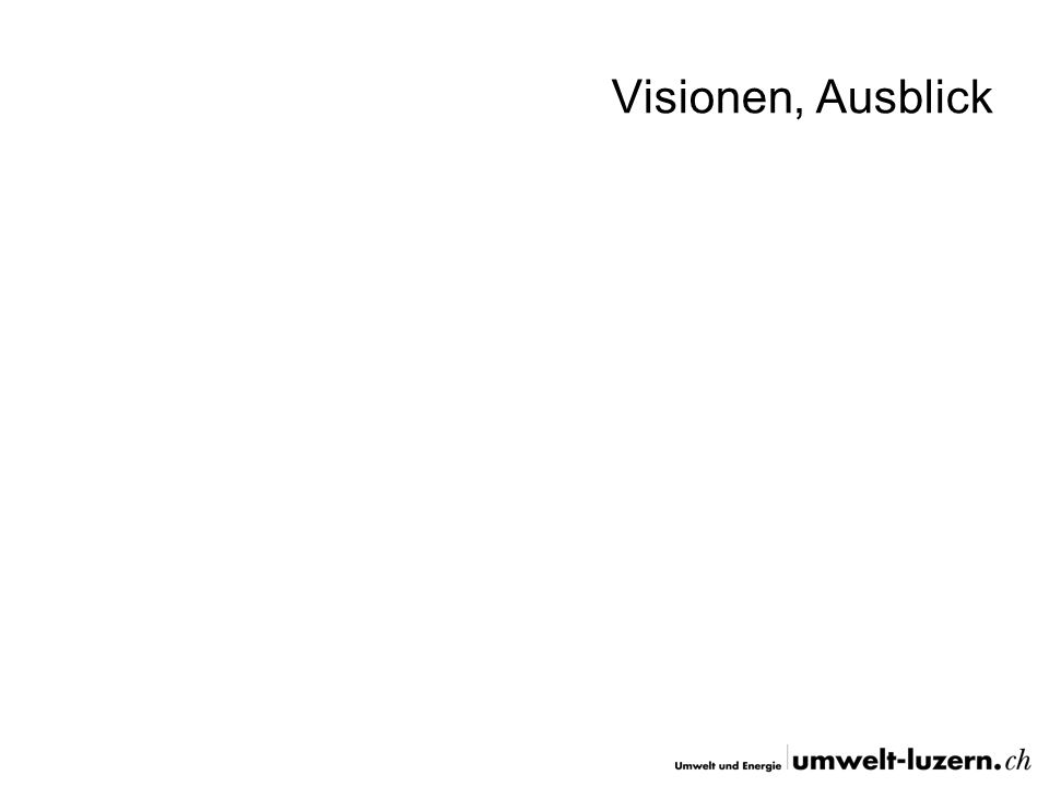 Visionen, Ausblick Förderung Minergie-P, Ulrich Nyffenegger, BVE-AUE