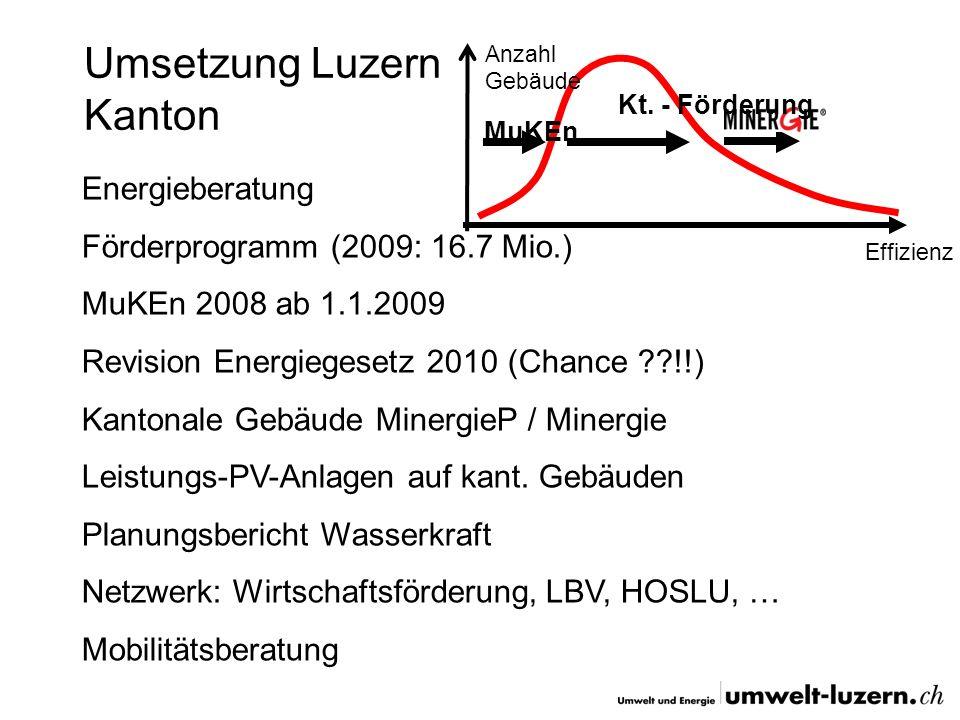 Umsetzung Luzern Kanton