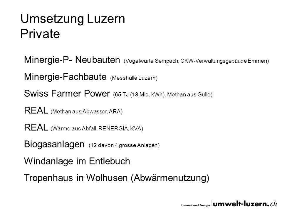 Umsetzung Luzern Private