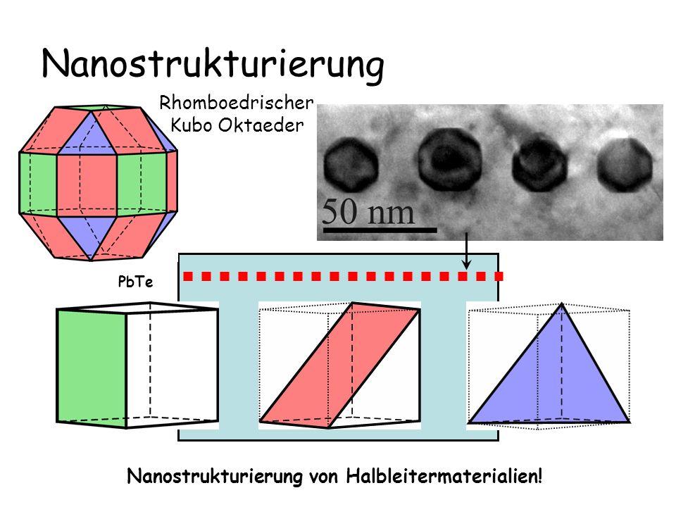 Rhomboedrischer Kubo Oktaeder