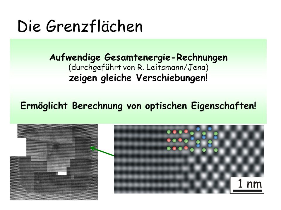 Die Grenzflächen Aufwendige Gesamtenergie-Rechnungen (durchgeführt von R. Leitsmann/Jena) zeigen gleiche Verschiebungen!