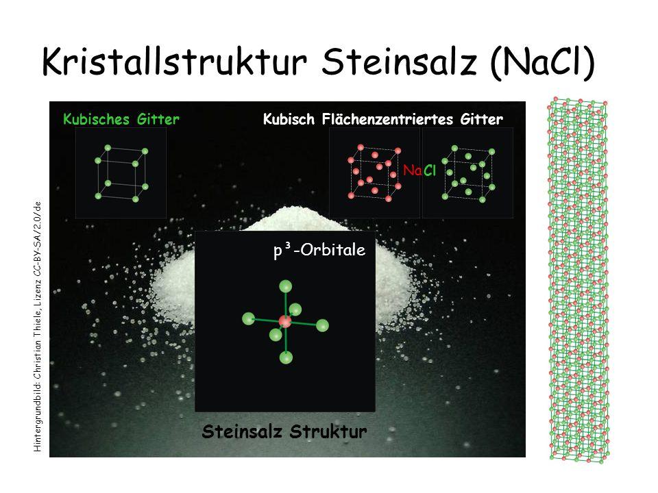 Kristallstruktur Steinsalz (NaCl)