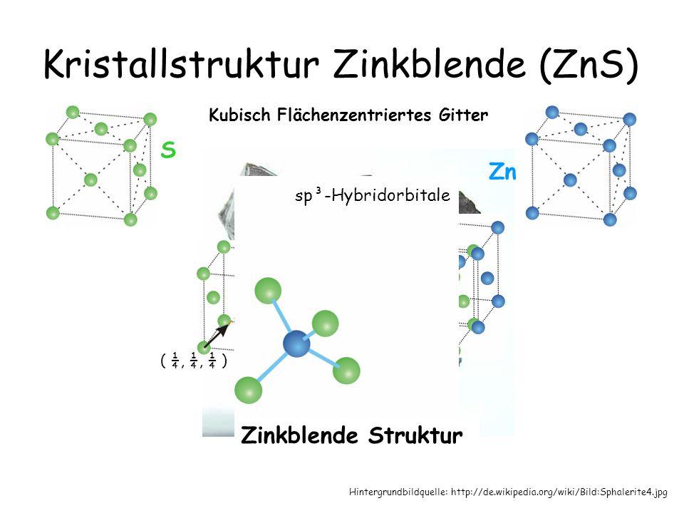 Kristallstruktur Zinkblende (ZnS)