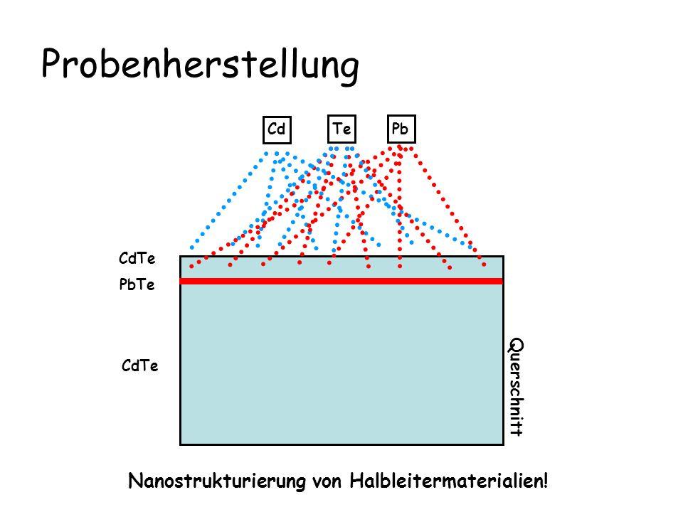 Probenherstellung Nanostrukturierung von Halbleitermaterialien!