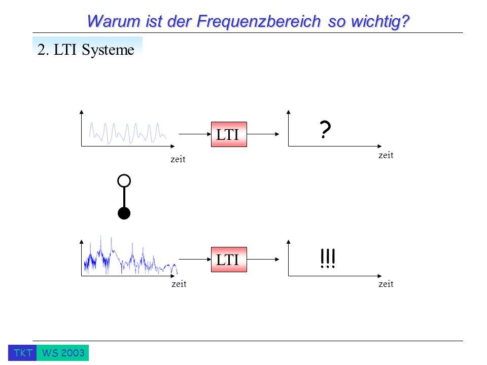 Warum ist der Frequenzbereich so wichtig