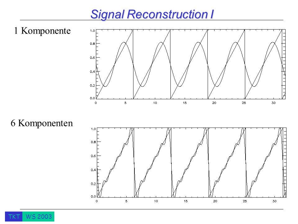 Signal Reconstruction I