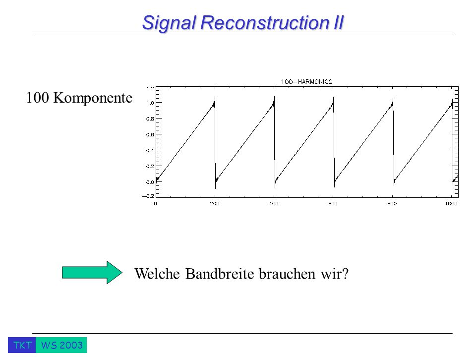 Signal Reconstruction II