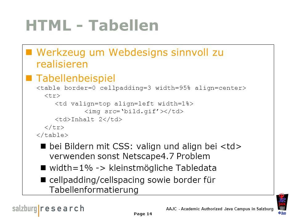 HTML - Tabellen Werkzeug um Webdesigns sinnvoll zu realisieren