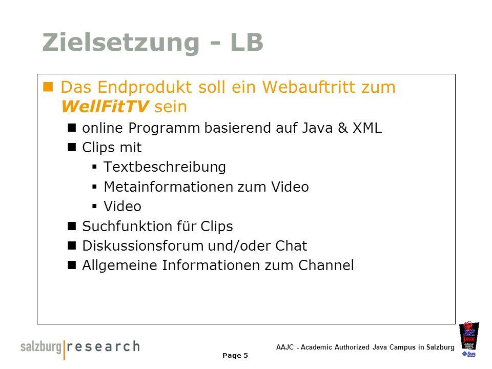 Zielsetzung - LB Das Endprodukt soll ein Webauftritt zum WellFitTV sein. online Programm basierend auf Java & XML.