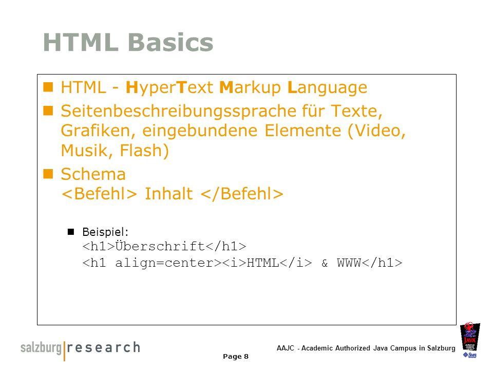 HTML Basics HTML - HyperText Markup Language