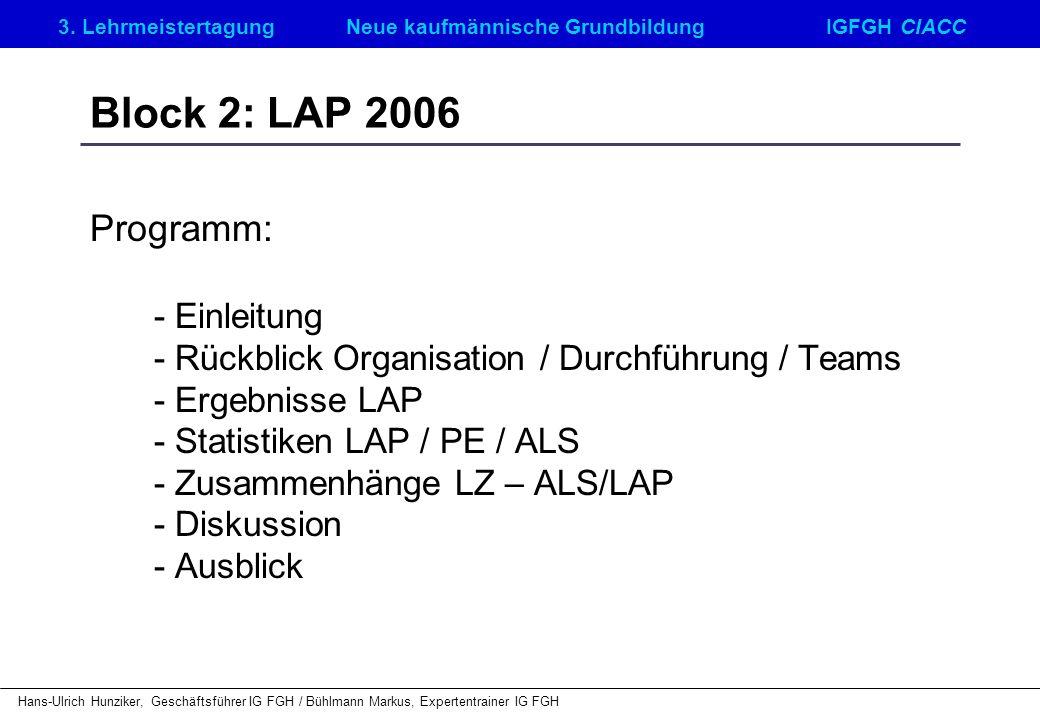 Block 2: LAP 2006 Programm: - Einleitung. - Rückblick Organisation / Durchführung / Teams. - Ergebnisse LAP.