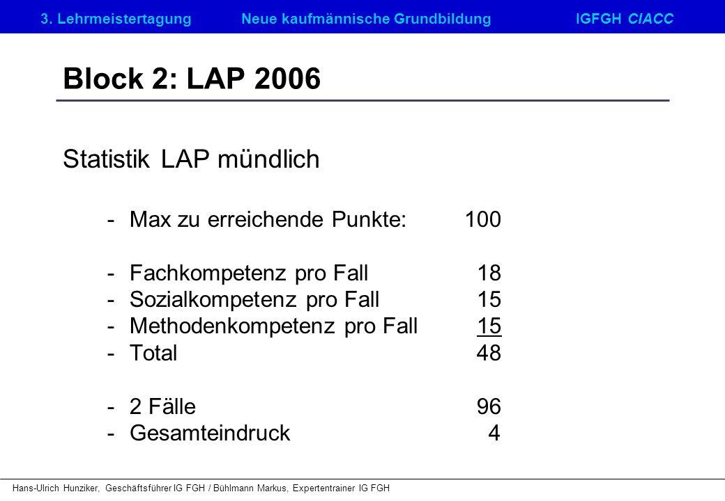 Block 2: LAP 2006 Statistik LAP mündlich