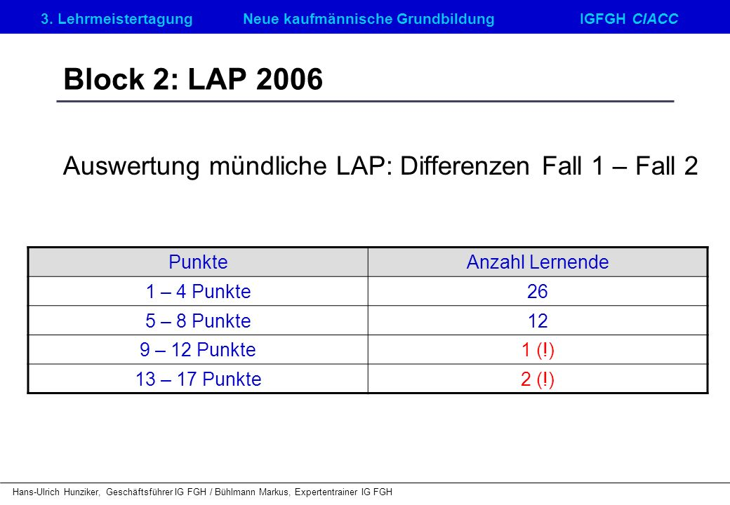 Auswertung mündliche LAP: Differenzen Fall 1 – Fall 2