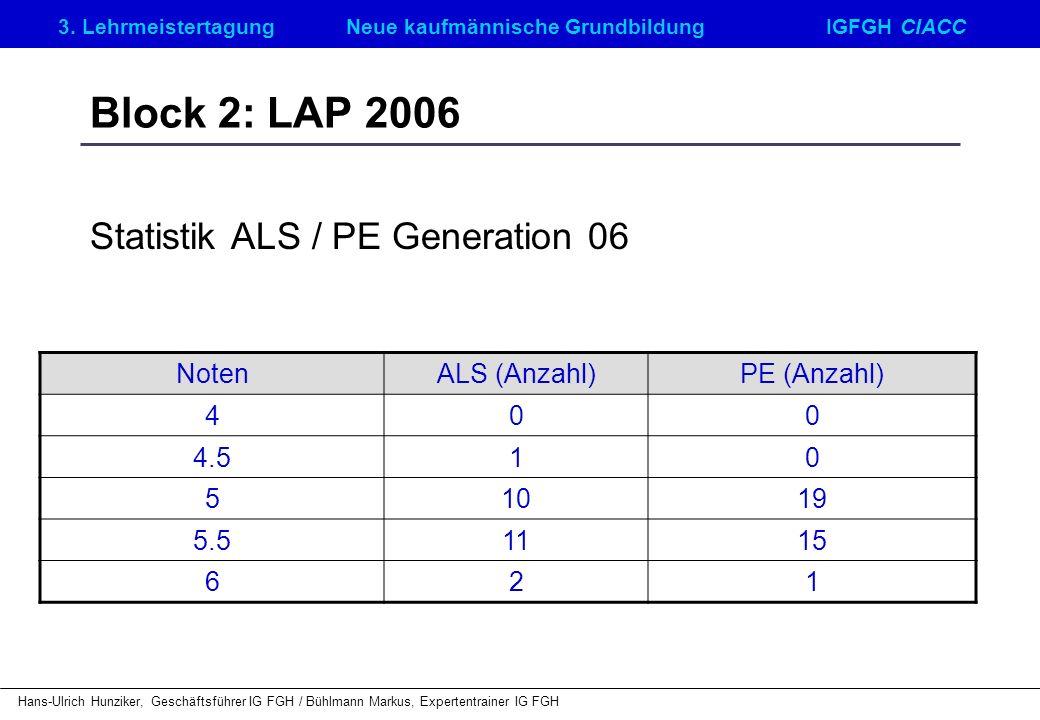 Statistik ALS / PE Generation 06