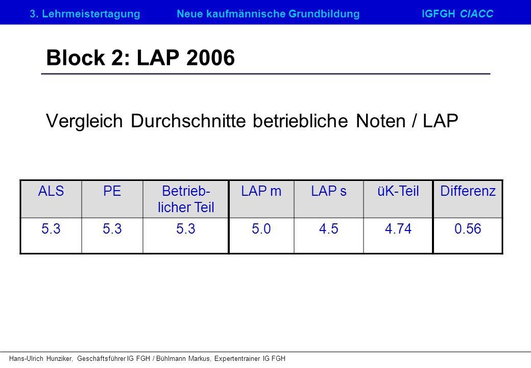 Vergleich Durchschnitte betriebliche Noten / LAP