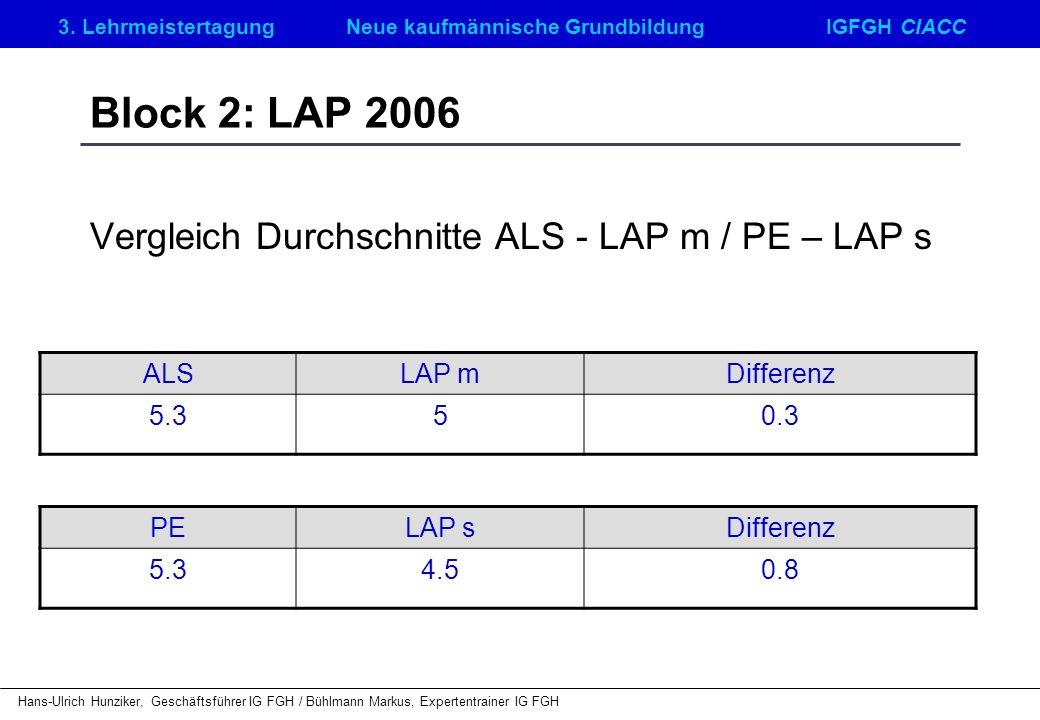 Vergleich Durchschnitte ALS - LAP m / PE – LAP s