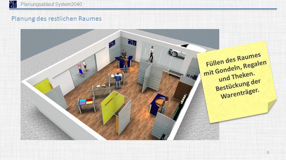 Planung des restlichen Raumes