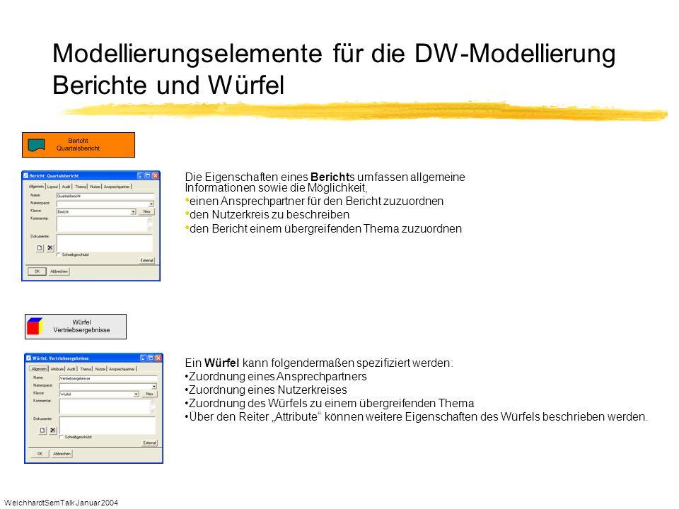 Modellierungselemente für die DW-Modellierung Berichte und Würfel
