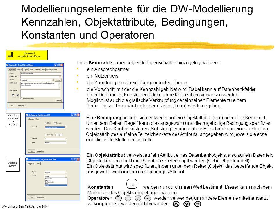 Modellierungselemente für die DW-Modellierung Kennzahlen, Objektattribute, Bedingungen, Konstanten und Operatoren