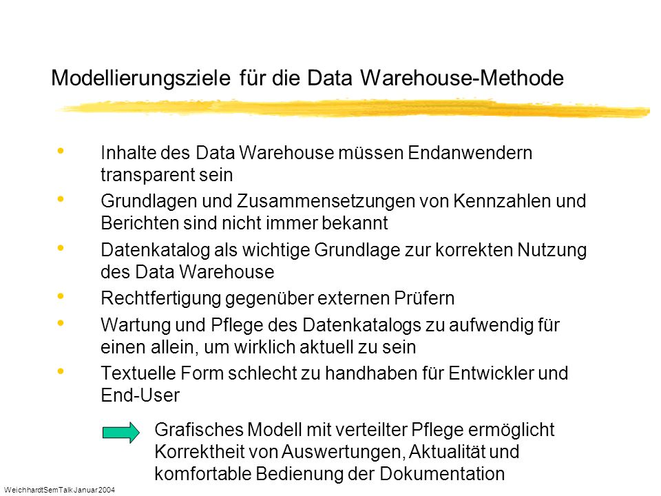 Modellierungsziele für die Data Warehouse-Methode