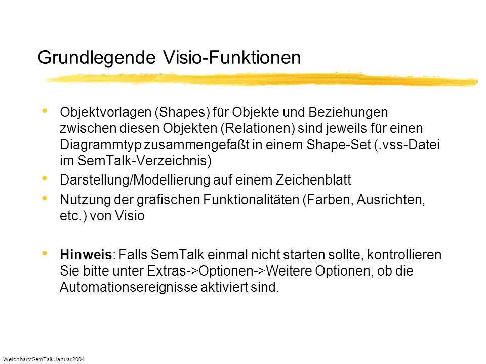 Grundlegende Visio-Funktionen