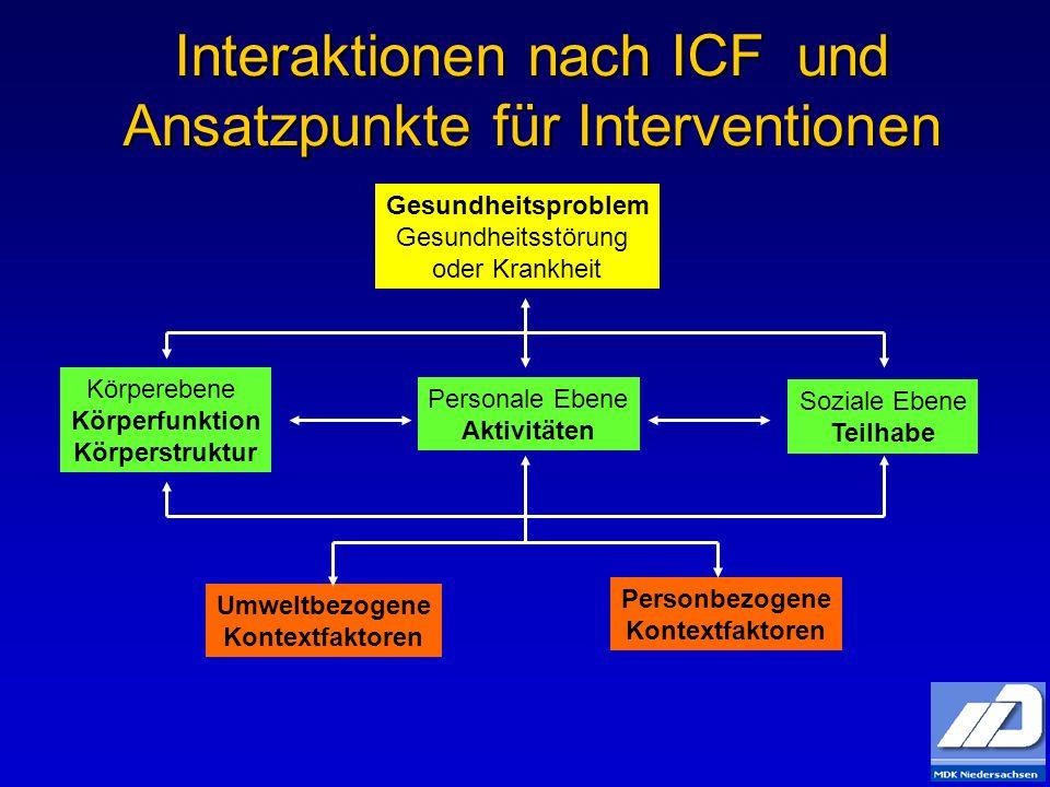 Interaktionen nach ICF und Ansatzpunkte für Interventionen