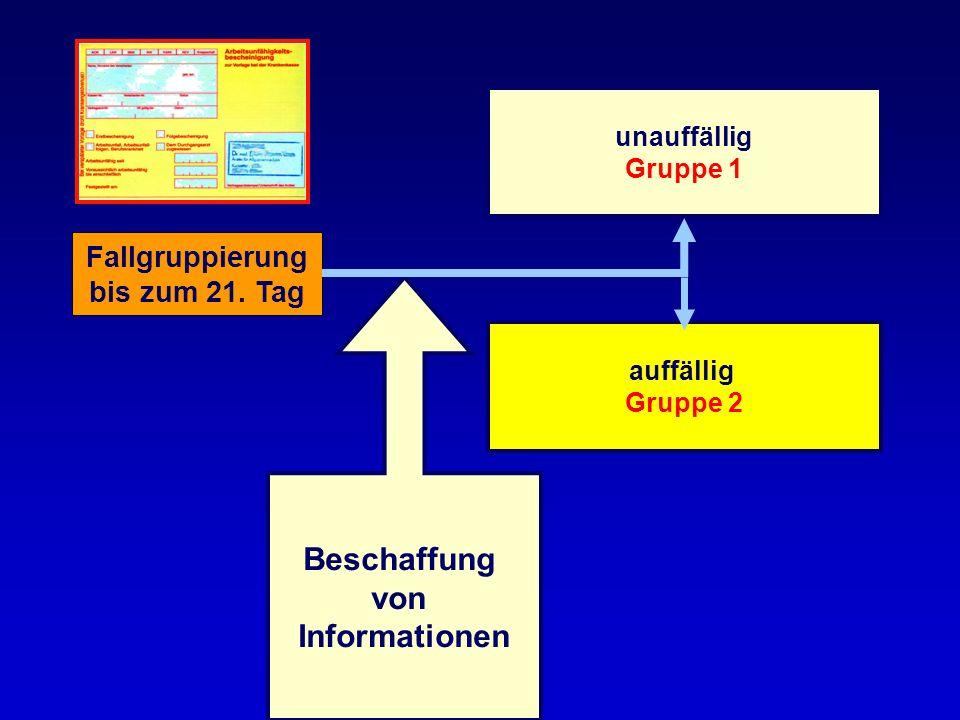 Beschaffung von Informationen